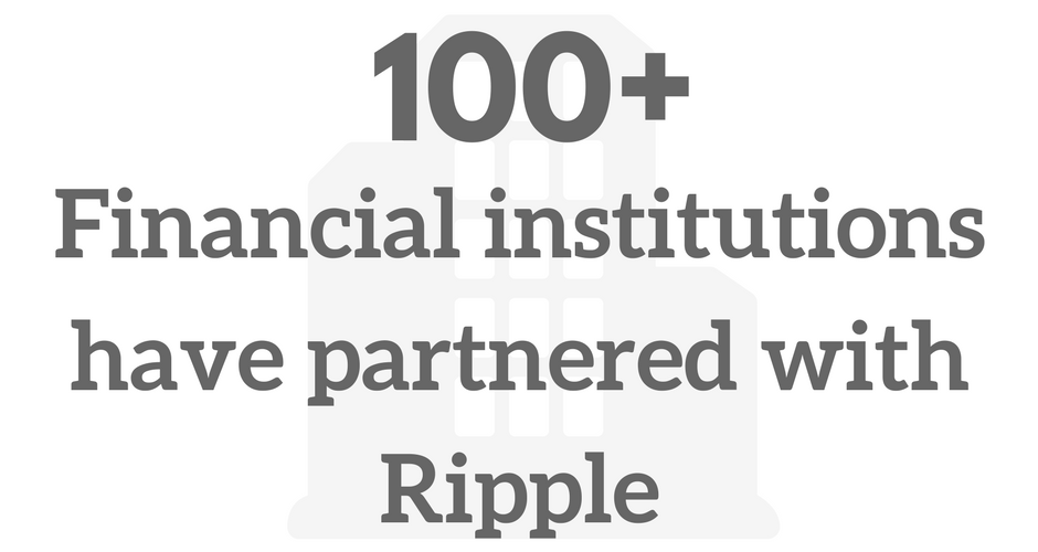 Over 100 financial institutions have partnered with Ripple.